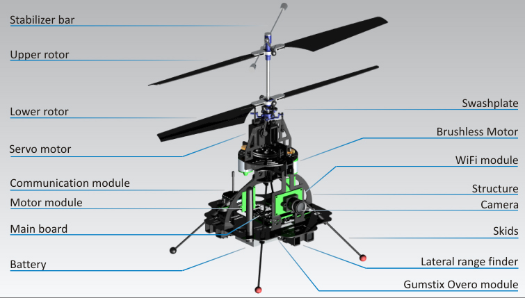 sharper image helicopter with Are Miniature Black Helicopters Watching You on Product besides 4516731 in addition The Ss America besides Are Miniature Black Helicopters Watching You besides Free Rider 2 Track Codes.